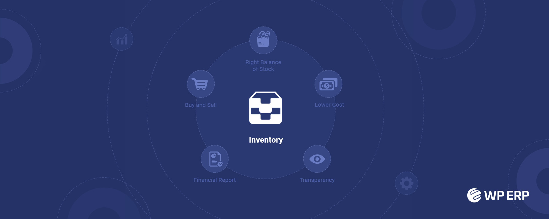 WordPress Inventory Management