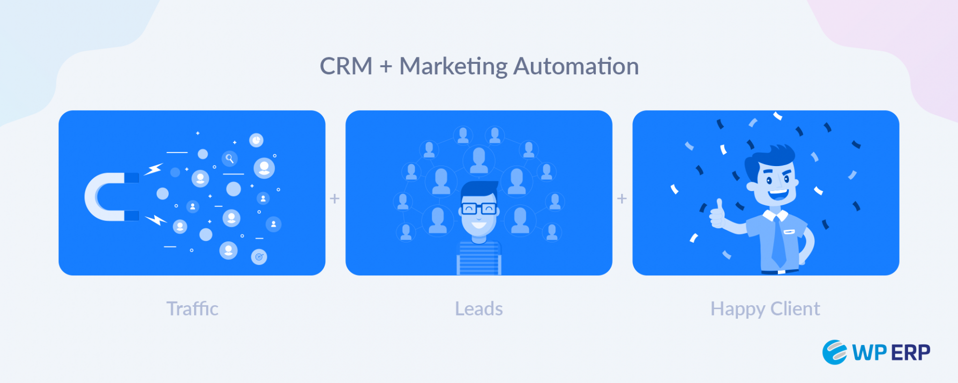 CRM & Marketing automation