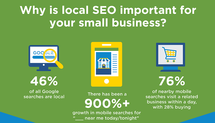 local-SEO-importance