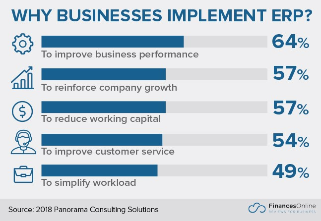 ERP-solution-for-small-business