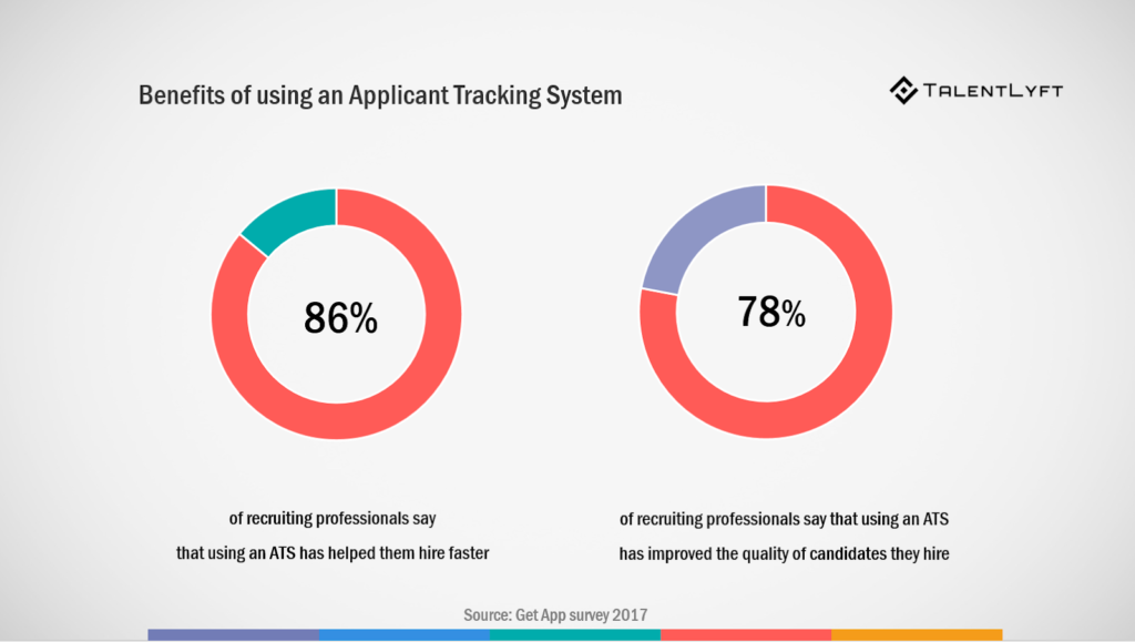 benefits of applicant tracking system