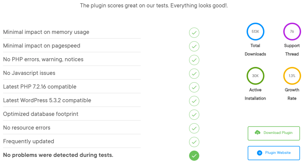 Plugin test in WP Hive