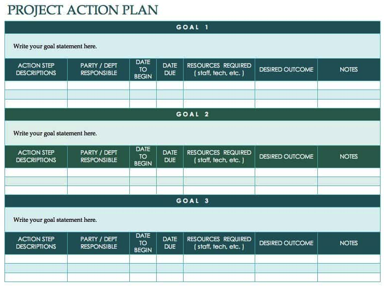 Action oriented template